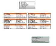VOICI LE NOUVEAU CHAMPIONNAT PRE-REGION -17 ANS GARCONS